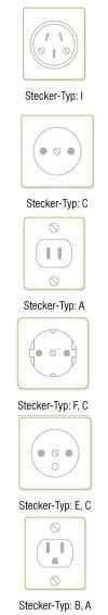 Steckertypen-australien